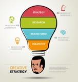 Progettazione grafica di informazioni, creatività, affare Fotografia Stock