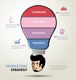Progettazione grafica di informazioni, creatività, affare Fotografia Stock Libera da Diritti