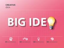 Progettazione grafica di informazioni, creatività, lampadina, grande idea Immagini Stock Libere da Diritti