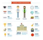 Progettazione Infographic del modello della scuola di istruzione Fotografie Stock Libere da Diritti