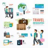 Progettazione Infographic del modello di affari di viaggio intorno al mondo Fotografia Stock Libera da Diritti