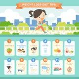 Progettazione infographic del modello di concetto di dieta illustrazione di stock