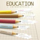 Progettazione infographic del modello di istruzione illustrazione vettoriale