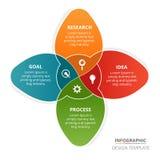 Progettazione infographic del modello di processo con 4 punti illustrazione di stock
