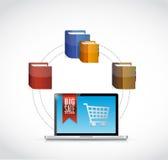 Progettazione online dell'illustrazione del deposito di libro Fotografia Stock Libera da Diritti
