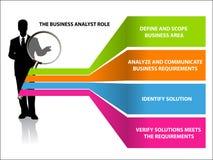 Progettazione piana di concetto dell'estratto di ruolo dell'analista di affari illustrazione di stock