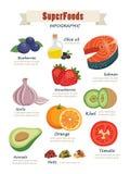 Progettazione piana infographic dell'alimento eccellente illustrazione vettoriale