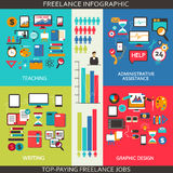Progettazione piana Infographic indipendente Fotografia Stock Libera da Diritti