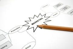 Progettazione - strategia di marketing 2 Immagine Stock