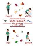 Progettazione virale del manifesto di sintomi di malattie illustrazione di stock