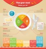Progetti il vostro pasto illustrazione vettoriale
