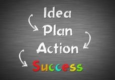 Progetti il vostro successo Immagini Stock
