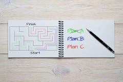 Progetti la a, il piano la b, concetto di piano c Immagine Stock