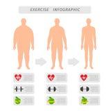 Progrès d'exercice de forme physique infographic Image stock