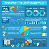 Program Development Infographics. Set with software coding responsive ui symbols and charts vector illustration Stock Photography