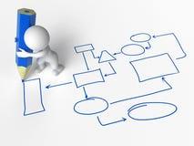Programação Imagem de Stock