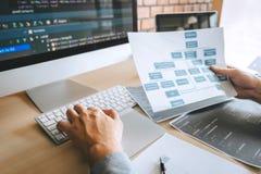 Programador profissional do colaborador que trabalha um projeto do Web site do software e que codifica a tecnologia, redigindo c? imagem de stock