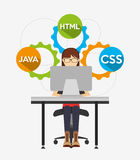 Programing language design. Illustration eps10 graphic Stock Image