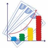 Programma Immagine Stock