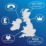 Programma britannico Elementi del infographics sui dati economici Immagine Stock Libera da Diritti
