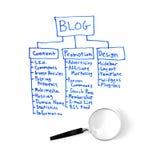 Programma del blog Immagini Stock