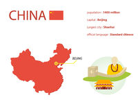 Programma della Cina Fotografie Stock Libere da Diritti
