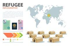 Programma di mondo Infographic geografico L'immigrazione dirige il modello infographic royalty illustrazione gratis