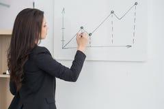 Programma di scrittura della donna di affari sulla lavagna Immagini Stock