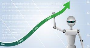 Programme de levage de robot Images stock