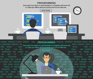 Programmer Banner Set. Programmer horizontal banner set with program code elements isolated vector illustration Stock Image