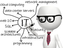 IT programmer drawing information technology. Smart IT programmer drawing information technology diagram Stock Photography