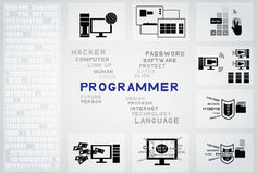Programmer icon Royalty Free Stock Images