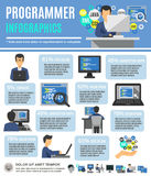 Programmer Infographics Set Royalty Free Stock Photos