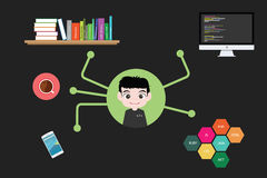 Programmer. Website application profession smartphone books monitor coder Royalty Free Stock Image