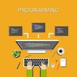 Programmera illustrationen Plan design Banerillustration av att programmera begrepp Plana designillustrationbegrepp för analysi Arkivbilder