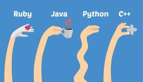 Programmera språkillustrationen - händer av programmerare Royaltyfri Foto