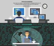Programmeur Banner Set Image stock
