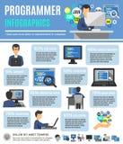 Programmeur Infographics Set Photos libres de droits