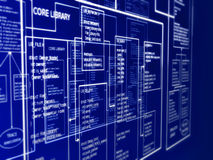 Programmierenplan stock abbildung