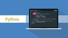 Programmiersprache der Pythonschlange mit Beispielcode auf Schirmtext vektor abbildung