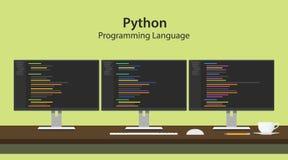 Programmierspracheillustration der Pythonschlange mit Programmcode auf Monitor-Programmiererarbeitsplatz mit drei Reihen vektor abbildung