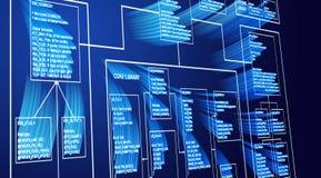 Programmierungentwurf Lizenzfreies Stockfoto