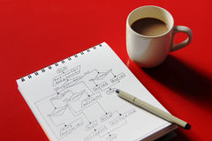 Programming flow chart and a cup of coffee. Working hard drawing up engineering schematics with a cup of coffee Royalty Free Stock Photography