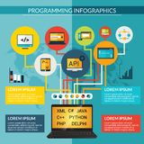 Programming Infographics Set Stock Photo