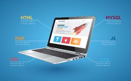 Programming language concept - PHP, CSS, XML, HTML, Javascript learning - book as laptop. Programming language concept - PHP, CSS, XML, HTML, Javascript learning Royalty Free Stock Image