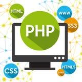Programming language Stock Photos