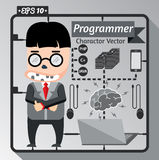 Programming is Life, flat design, character design Royalty Free Stock Image