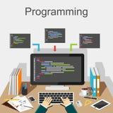 Programowanie ilustracja Programisty pracującego miejsca ilustraci pojęcie Płaskiego projekta ilustracyjni pojęcia dla rozwoju, d Obraz Stock