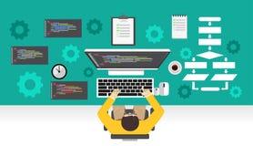 Programvaruutveckling Programmerare som arbetar på datoren Programmera mekanismbegrepp Arkivbilder