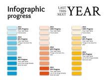 Progreso Infographic Imágenes de archivo libres de regalías